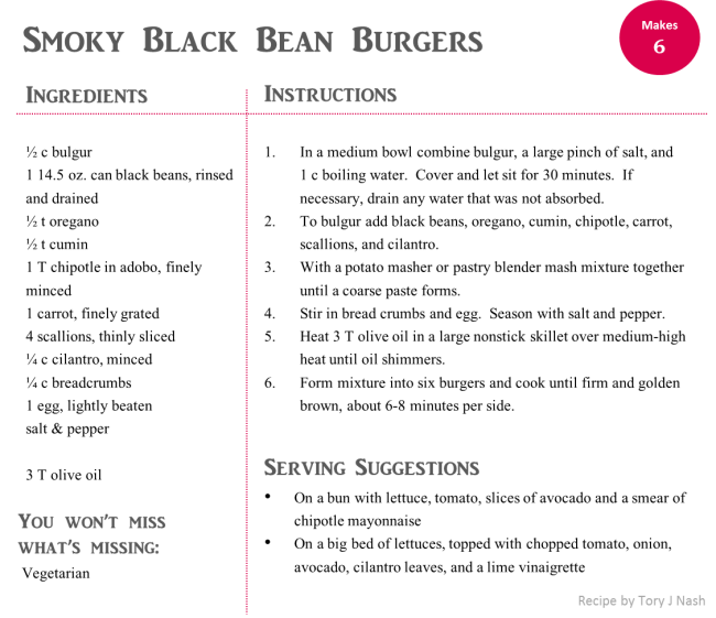 Smoky Black Bean Burgers Recipe Card
